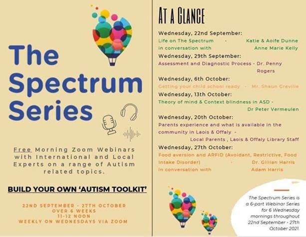The Spectrum Series
